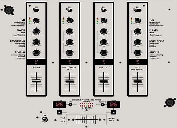 blended hulp mixpanel